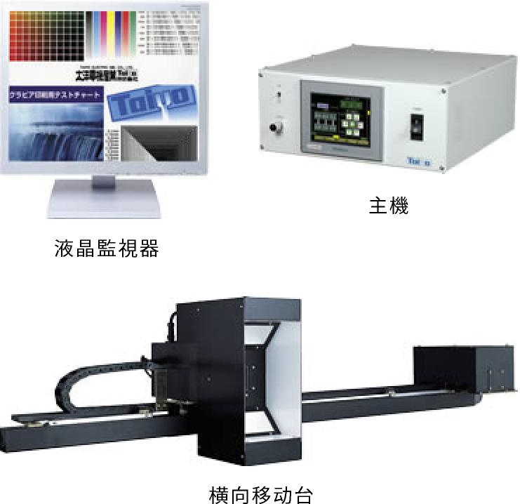 产品信息 印刷机械控制装置 图案监视装置